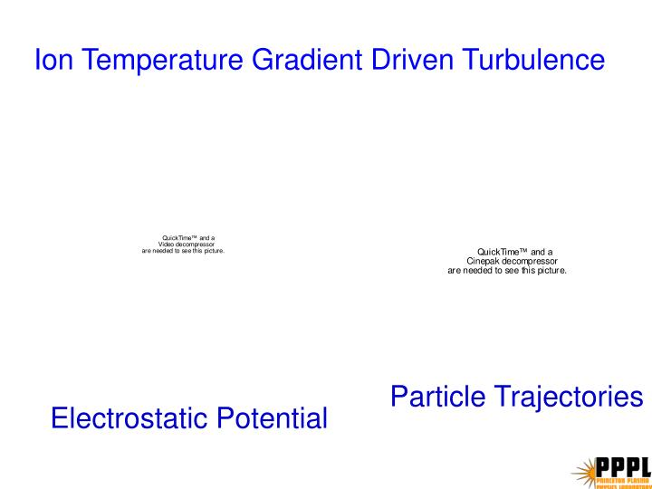 Ion Temperature Gradient Driven Turbulence