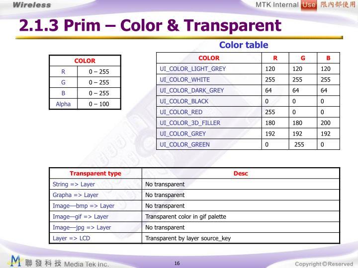 2.1.3 Prim – Color & Transparent