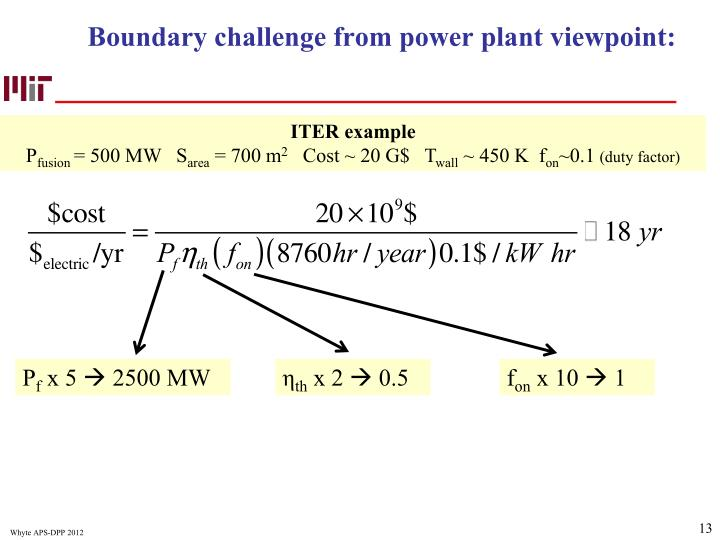 Boundary challenge from power plant viewpoint:
