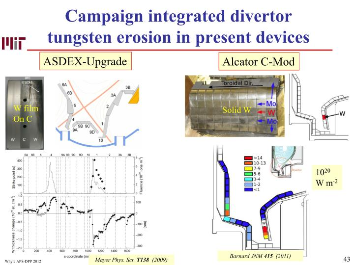 Campaign integrated divertor tungsten erosion in present devices