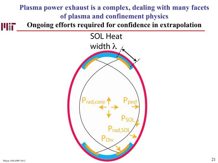 Plasma power exhaust is a complex, dealing with many facets of plasma and confinement physics