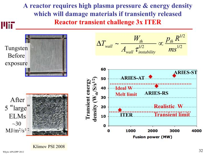 A reactor requires high plasma pressure & energy density which will damage materials if transiently released