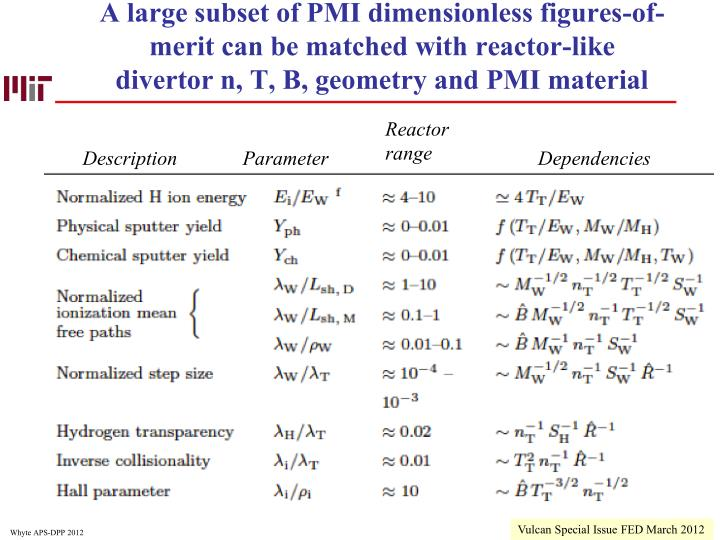 A large subset of PMI dimensionless figures-of-merit can be matched with reactor-like