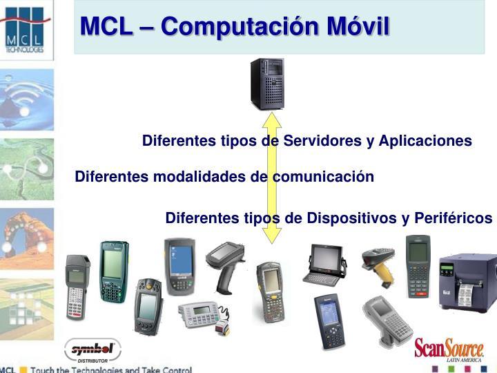 MCL – Computación Móvil