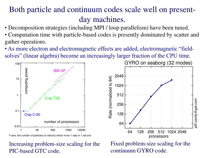 Both particle and continuum codes scale well on present-day machines.