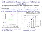 both particle and continuum codes scale well on present day machines