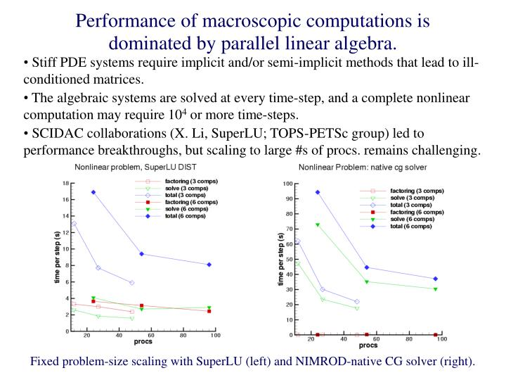 Performance of macroscopic computations is dominated by parallel linear algebra.