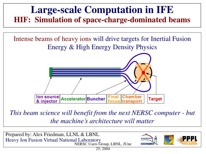 Large-scale Computation in IFE