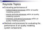 keynote topics