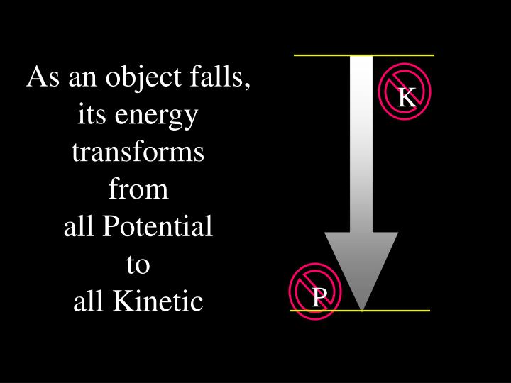 As an object falls, its energy transforms