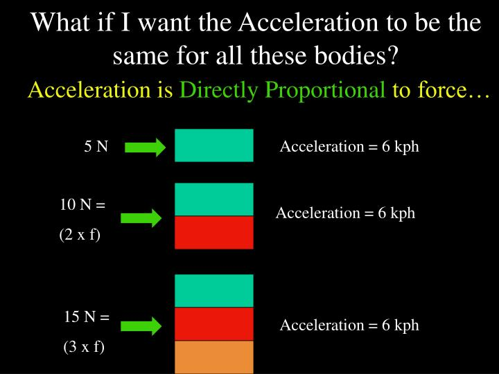 What if I want the Acceleration to be the same for all these bodies?