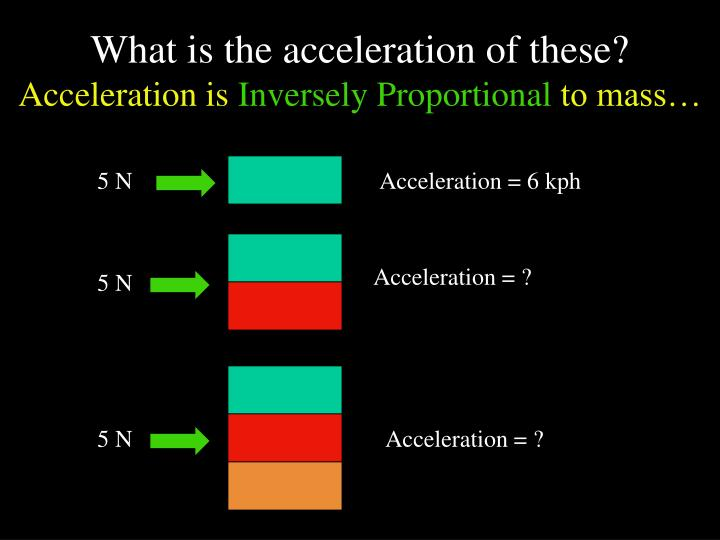 What is the acceleration of these?