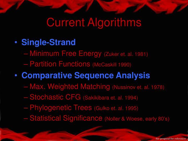 Current Algorithms