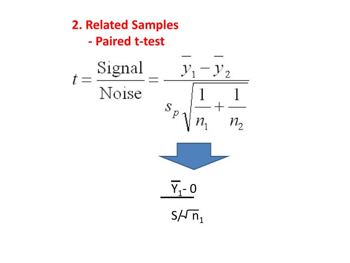 2. Related Samples