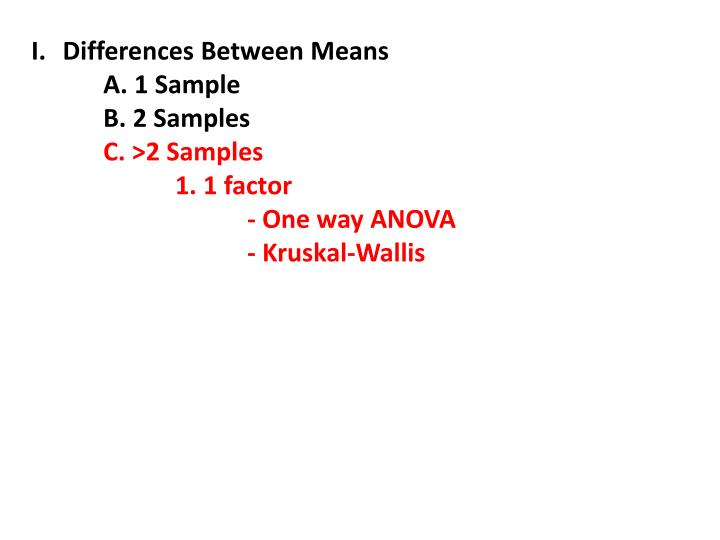 Differences Between Means
