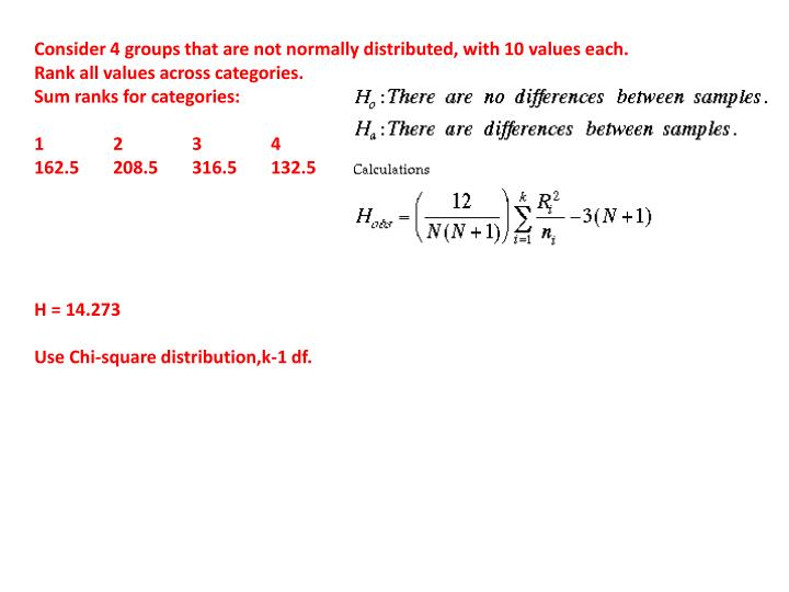 Consider 4 groups that are not normally distributed, with 10 values each.