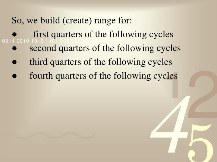 So, we build (create) range for: