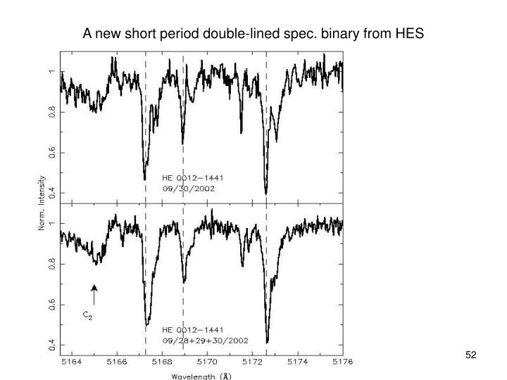A new short period double-lined spec. binary from HES