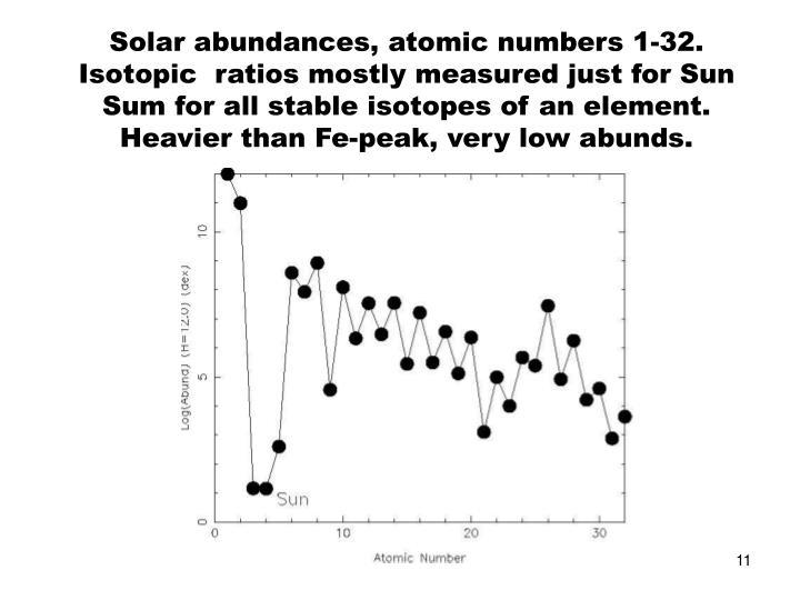 Solar abundances, atomic numbers 1-32.