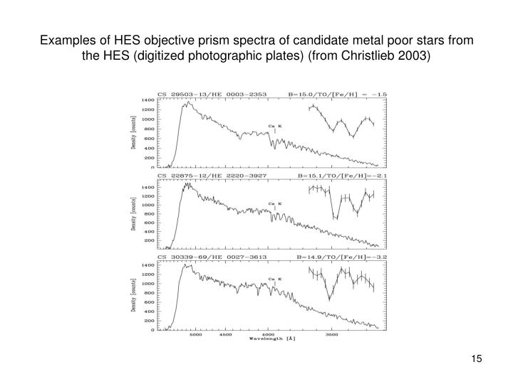 Examples of HES objective prism spectra of candidate metal poor stars from the HES (digitized photographic plates) (from Christlieb 2003)