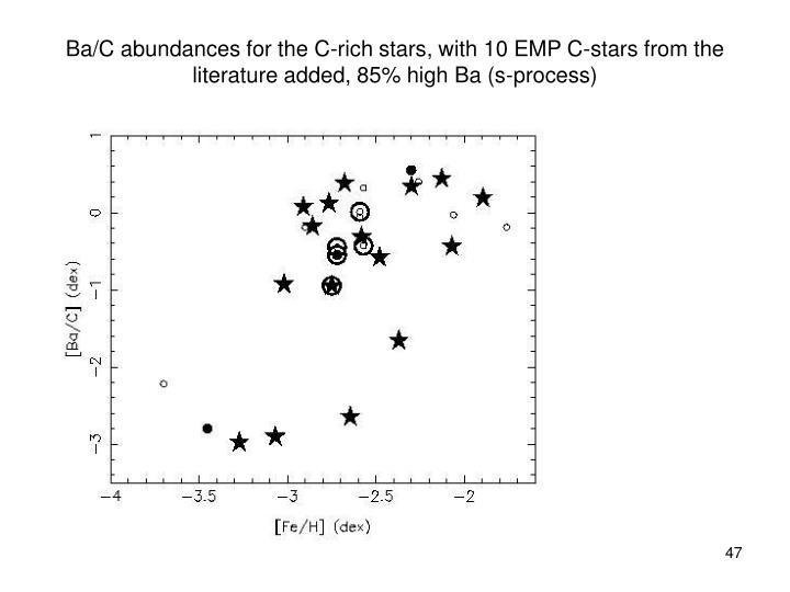 Ba/C abundances for the C-rich stars, with 10 EMP C-stars from the literature added, 85% high Ba (s-process)