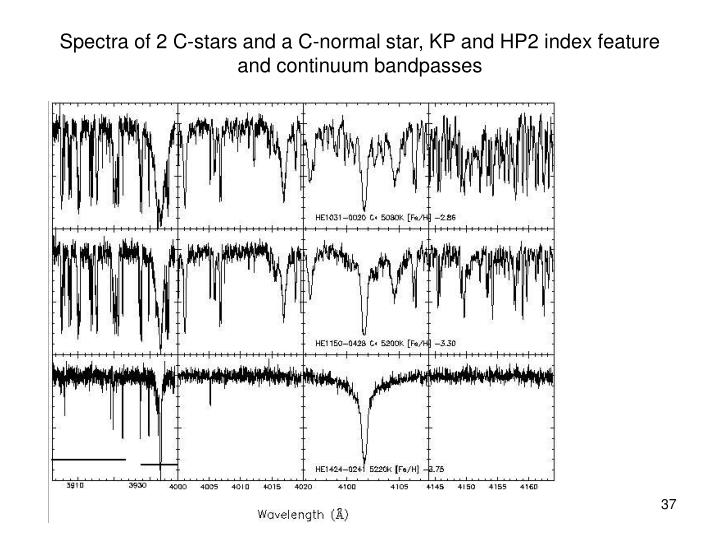 Spectra of 2 C-stars and a C-normal star, KP and HP2 index feature and continuum bandpasses