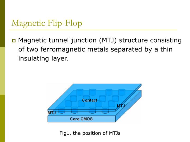Magnetic Flip-Flop