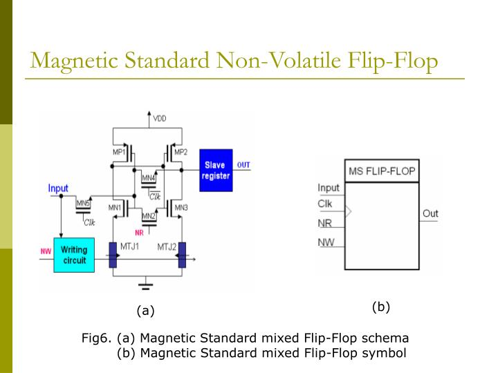 Magnetic Standard Non-Volatile Flip-Flop