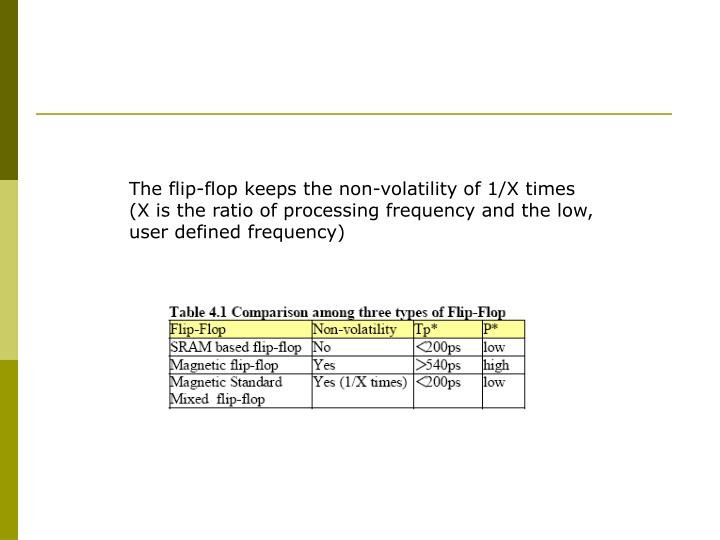 The flip-flop keeps the non-volatility of 1/X times