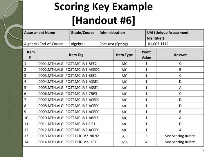 Scoring Key Example