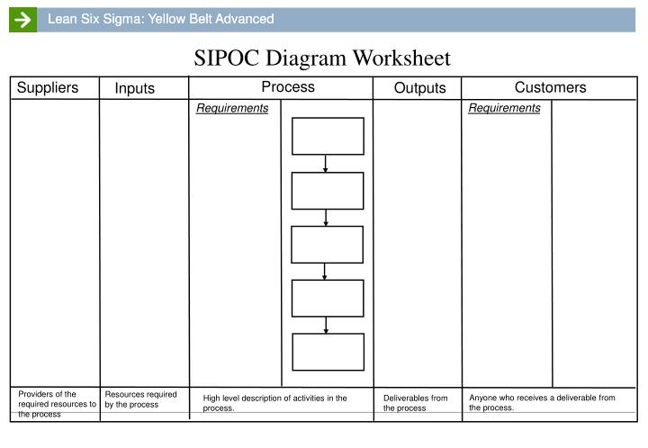 Sipoc diagram worksheet