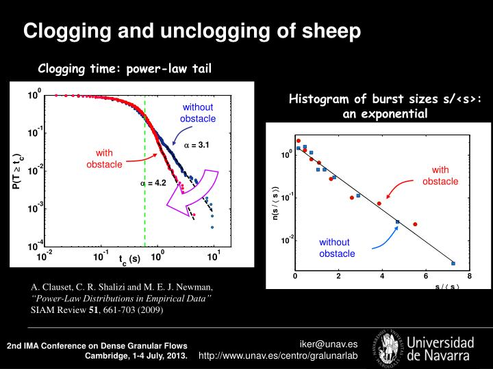 Clogging and unclogging of sheep
