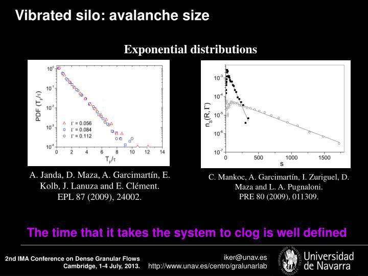Vibrated silo: avalanche size