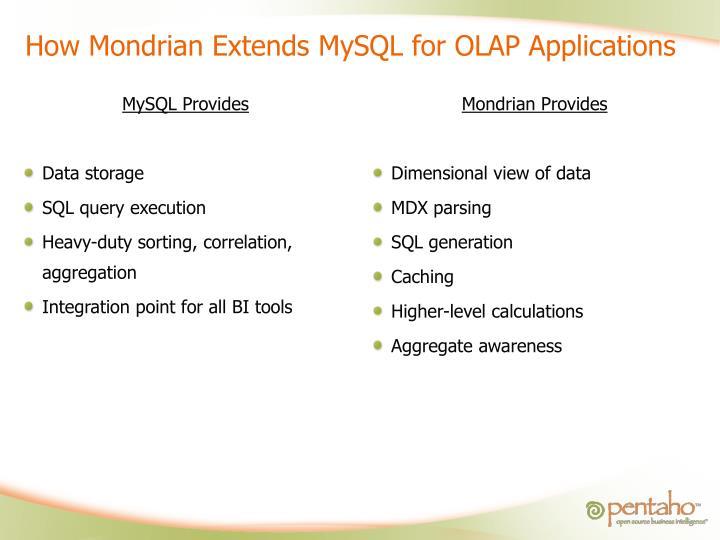 MySQL Provides