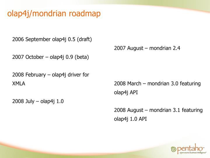 2006 September olap4j 0.5 (draft)