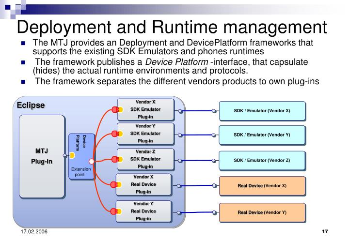 Deployment and Runtime management