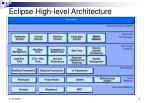 eclipse high level architecture