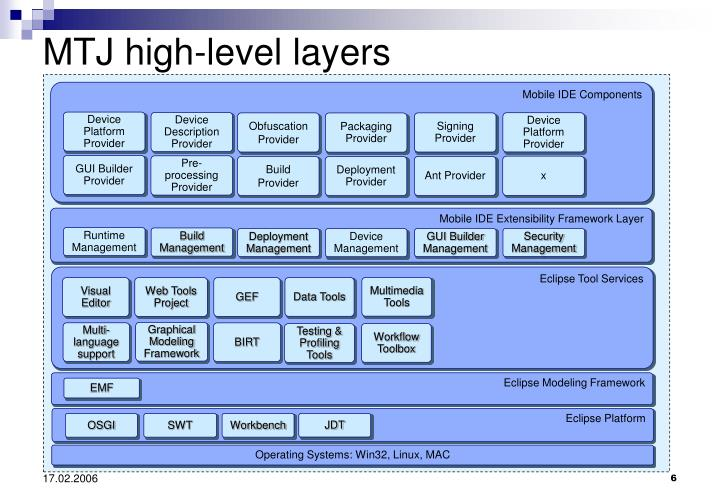 MTJ high-level layers