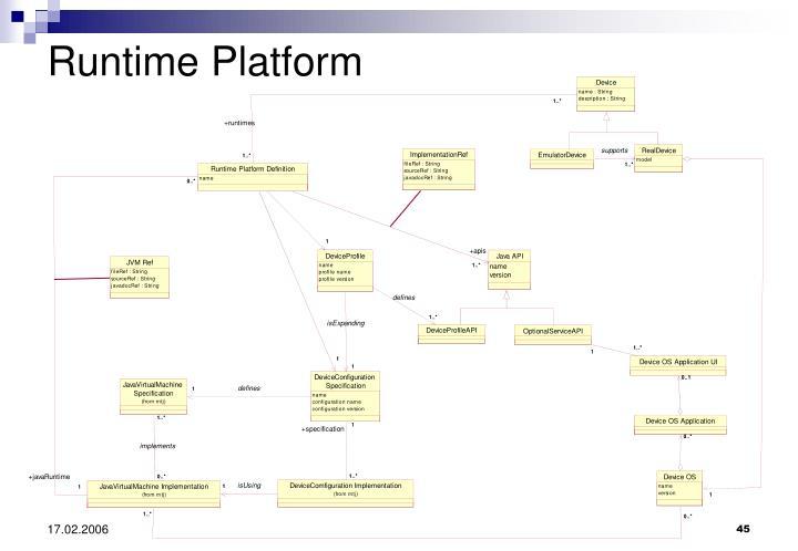 Runtime Platform