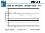 calculated marginal emission rates co 2