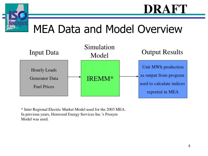 MEA Data and Model Overview