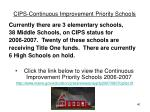 cips continuous improvement priority schools