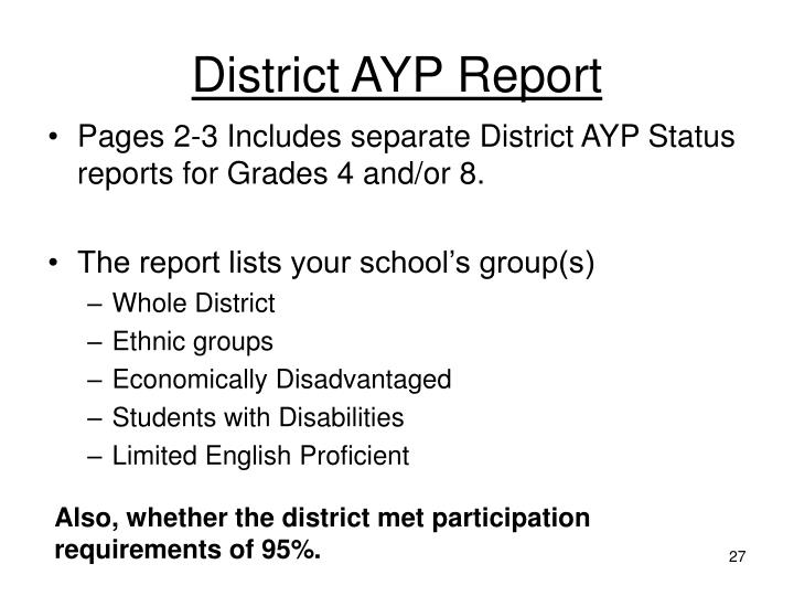 District AYP Report