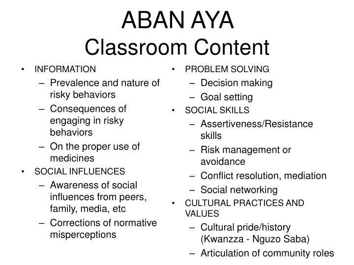 ABAN AYA