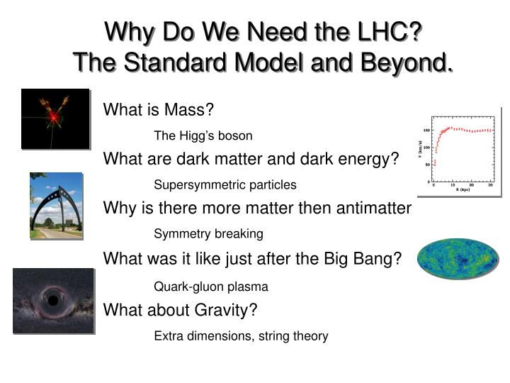 Why Do We Need the LHC?