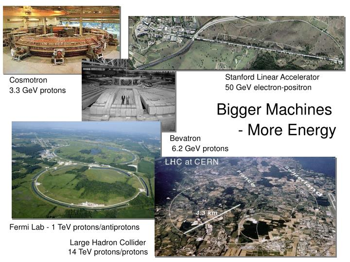Stanford Linear Accelerator