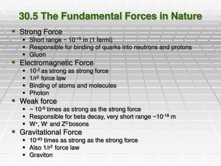 30.5 The Fundamental Forces in Nature
