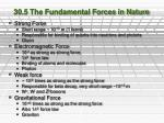 30 5 the fundamental forces in nature