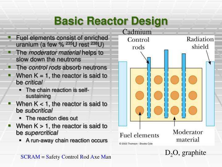 Basic Reactor Design