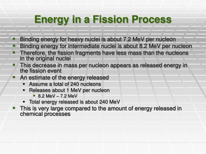 Energy in a Fission Process